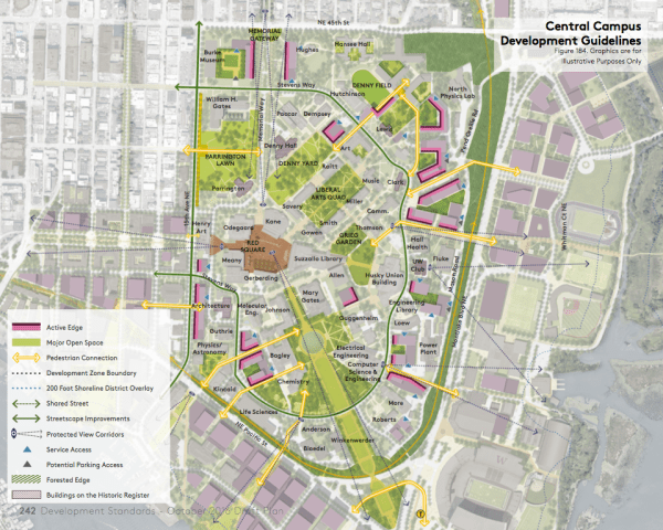 An example of the Central Campus development guidelines. Note all of the form controls and designations. (University of Washington)