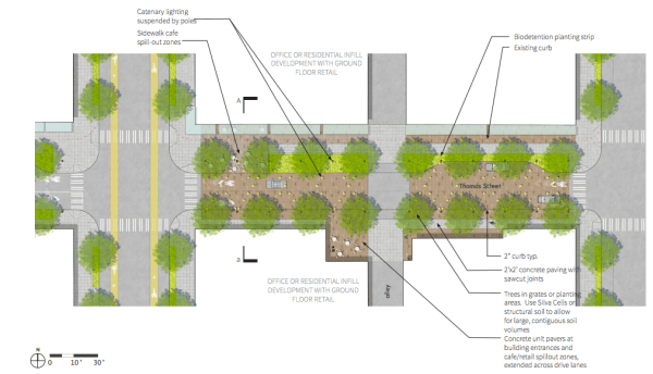 Proposed Thomas Street (Seattle Parks Foundation)