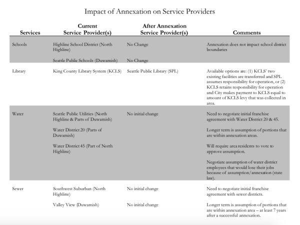 An excerpt of annexation impact on service providers. (City of Seattle)