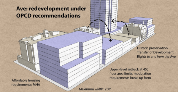 What would be allowed on The Ave under the Mayor's proposal for zoning and development regulation changes. (City of Seattle)