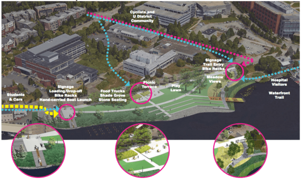 Local access and gateways to the park. (Walker/Macy / City of Seattle)