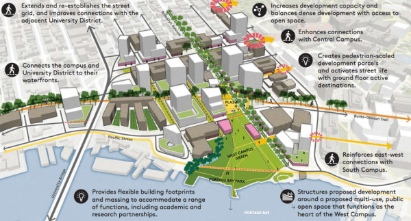 An excerpt from the University of Washington's 2018 campus master plan update. (University of Washington)