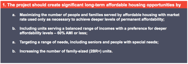Long-term affordable housing principles for TOD. (Sound Transit)