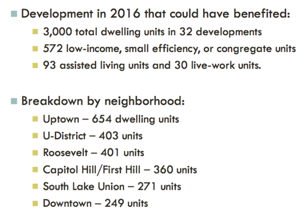 2016 project that could have benefited from categorical exemption. (City of Seattle)