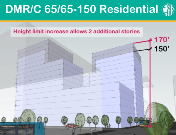 Example of how the bulk of buildings could change in the DMR/C 65/65-150 zone with added residential development capacity. (City of Seattle)