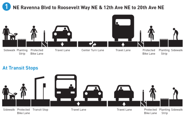 The proposed design by SDOT. (City of Seattle)