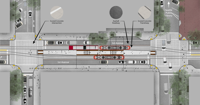 CCC station diagram