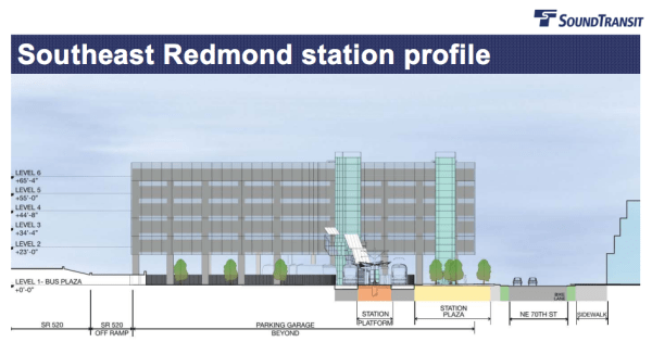 Proposed Southeast Redmond station profile. (Sound Transit)
