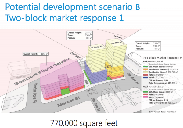 The vacation lower potential development scenario. (City of Seattle)