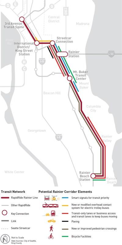 Diagram of potential corridor improvement types. (City of Seattle)