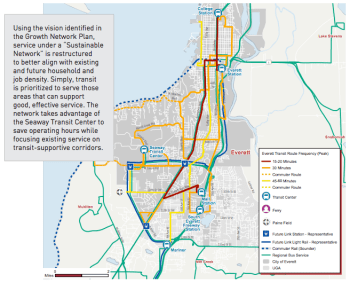 Sustainable Network concept. (City of Everett)