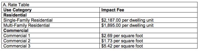Fire impact fee structure in Shoreline. (City of Shoreline)
