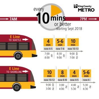 RapidRide E Line service improvements. (King County)