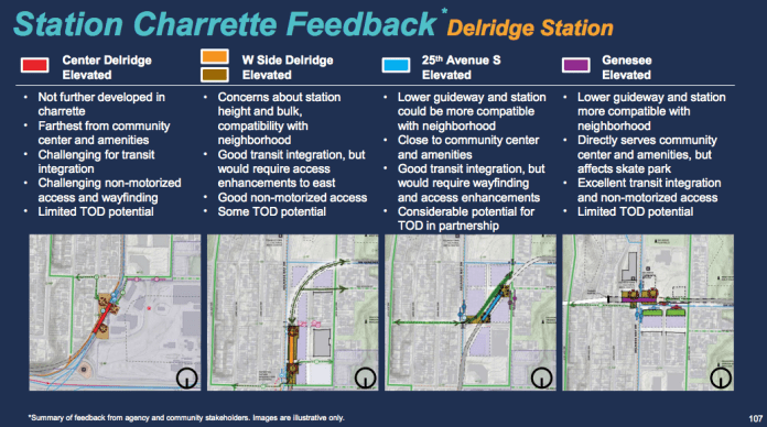 Delridge Station charrette feedback. (Sound Transit)