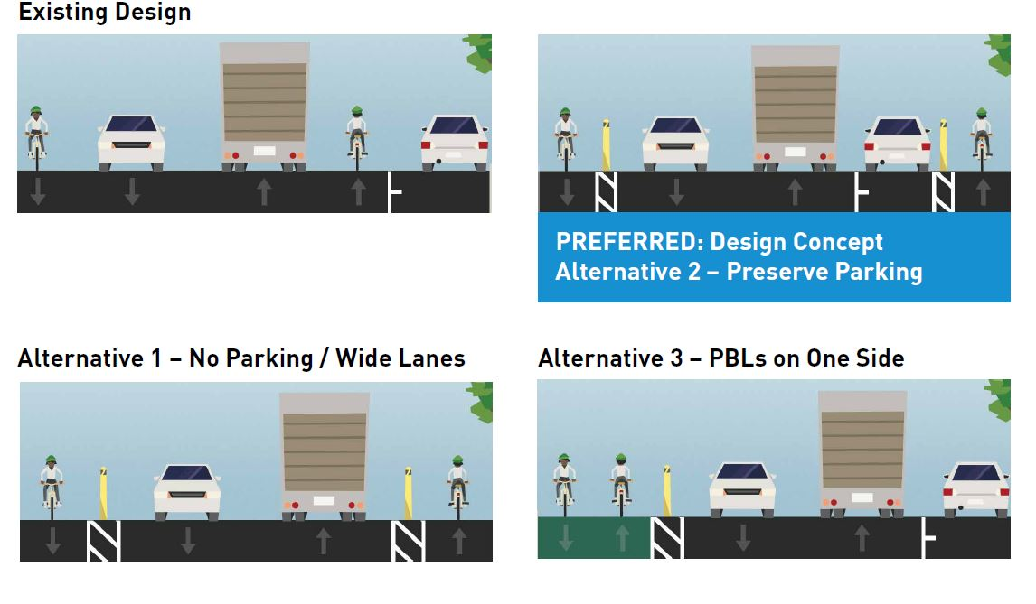Fremont's N 34th St Bike Lane Upgrade Downgraded to Keep On-Street Parking