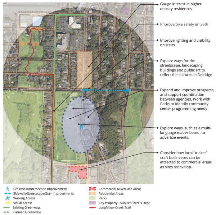 Ideas to improve the Delridge Community Campus area. (City of Seattle)