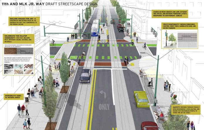 Concept streetscape design for MLK Jr. Way in Tacoma. (Sound Transit / City of Tacoma)