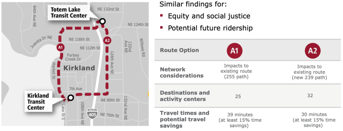 Summary of the northern Kirkland alignment options. (King County)