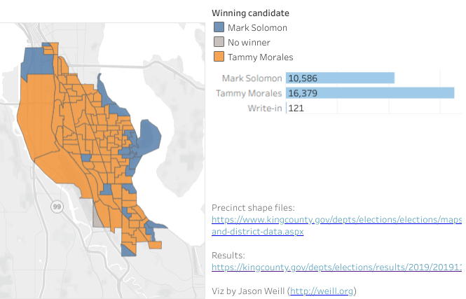 It was decisive win for Tammy Morales in D2. Mark Solomon did have a beachhead of support along Lake Washington. (Viz by Jason Weill)