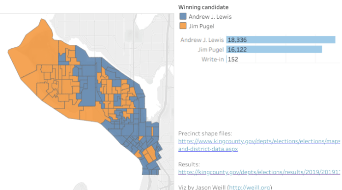 Uptown, Belltown and the Denny Regrade carried D7 for Andrew Lewis. Surprising little of D7 is designated an urban village and that almost tipped the race to Jim Pugel. (Viz by Jason Weill)