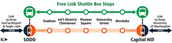 Schematic of the free shuttle bus service and stops that will be provided during the full Downtown Seattle station closure. (Sound Transit)