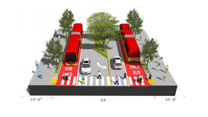 Removing a general-purpose lane each direction gives adequate sidewalk safety with landscape buffer. (Image generated by author)