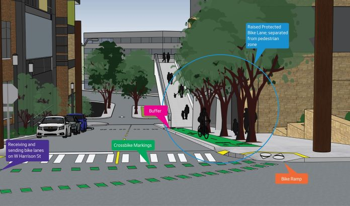 "Option 2: ""A raised protected bike lane and pedestrian sidewalk that would extend from the existing curb bulb by the Thomas St Overpass entrance to the 3rd Ave W and W Harrison St intersection."" (City of Seattle)"