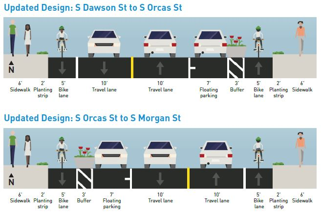 Proposed design for Wilson Ave S as installed last year. (City of Seattle)