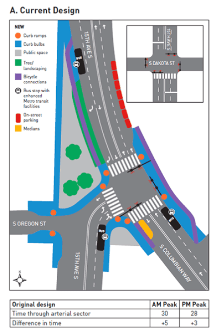 The original proposed design for the street improvement, with a plaza in place of several lanes of traffic. (City of Seattle)