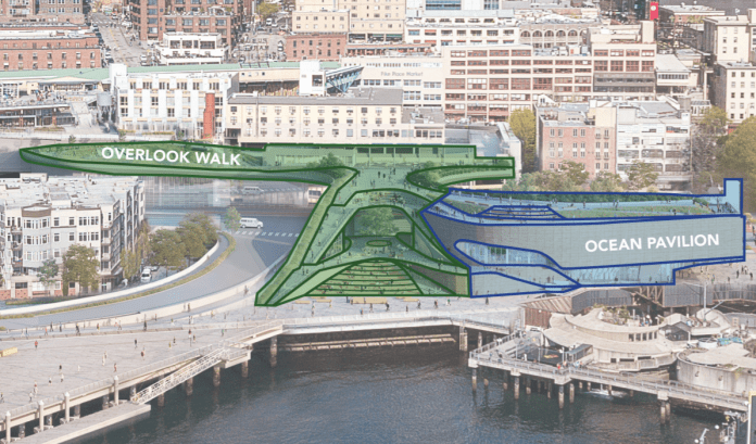 The Overlook Walk connects Pike Place Market to the Aquarium (and its new Ocean Pavilion) and the rest of the waterfront. (City of Seattle)