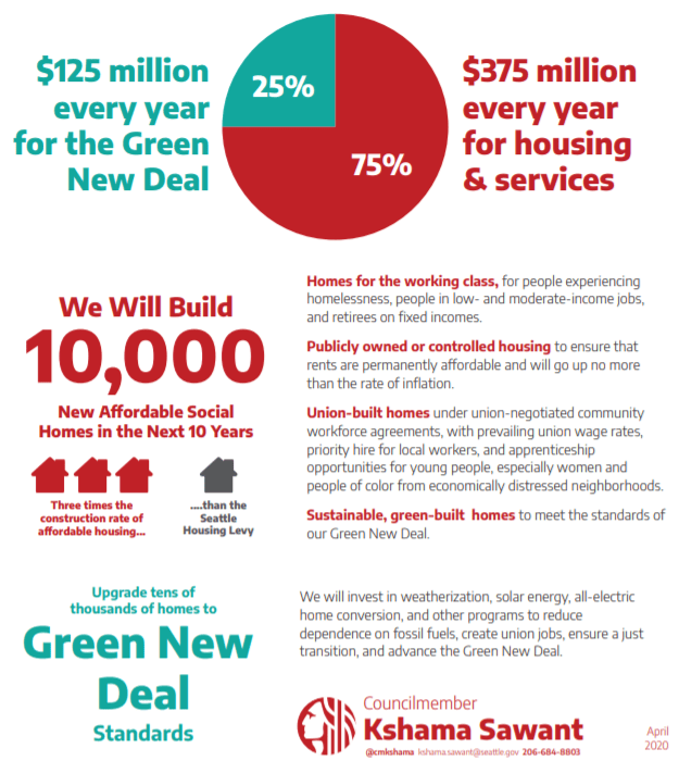 An infographic put out of Councilmember Sawant lays out the originial spending priorities for the tax, which have since expanded to include immediate cash relief to cope with the Covid crisis. (Credit: Councilmember Sawant)