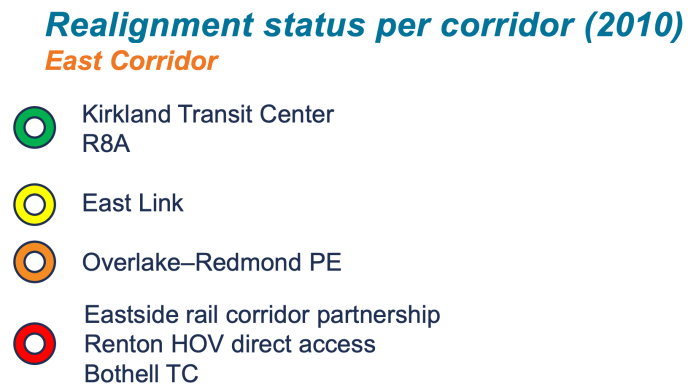 Realignment of projects in the East Corridor. (Sound Transit)