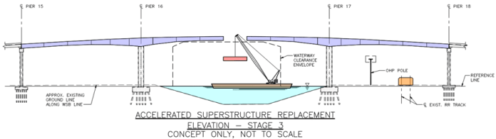 Accelerated superstructure replacement, stage 3, shows a crane barge putting the bridge's centerpiece over the Duwamish river into place. (Courtesy of SDOT)
