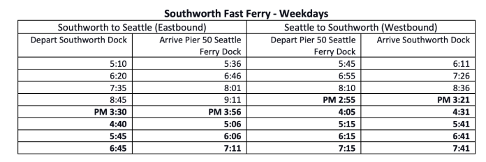 The initial ferry schedule for weekdays on the Southworth fast ferry. (Kitsap Transit)