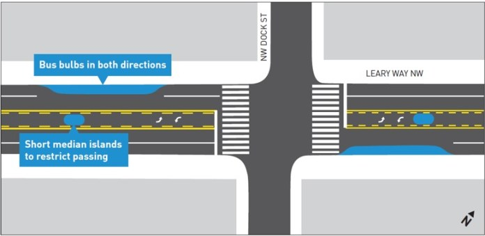 Conceptual improvements near the NW Dock St intersection. (City of Seattle)