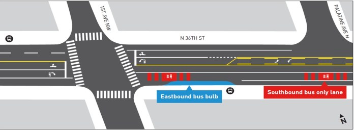 Conceptual improvements and rechannelization for N 36th St at 1st Ave NW. (City of Seattle)