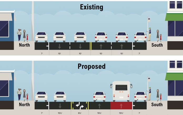 Conceptual rechannelization and existing street layout for N 36th St between Fremont Ave N and 1st Ave NW. (City of Seattle)