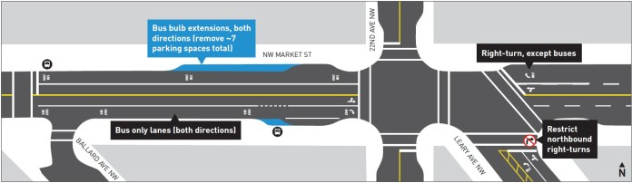 Conceptual midblock improvements on NW Market St near 22nd Ave NW. (City of Seattle)