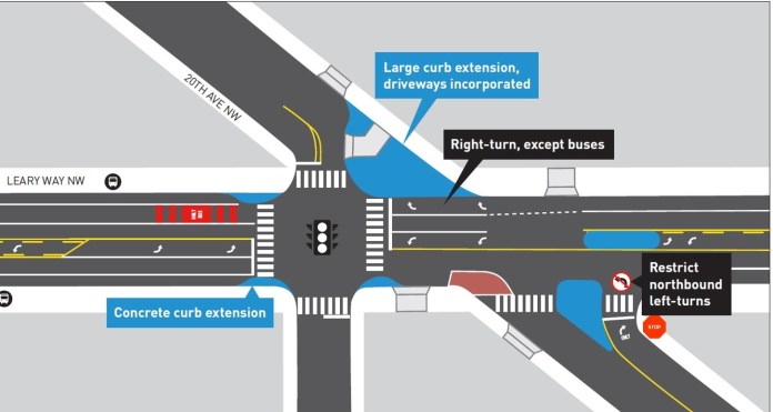 Conceptual improvements near the 20th Ave NW and NW Vernon Pl intersection. (City of Seattle)