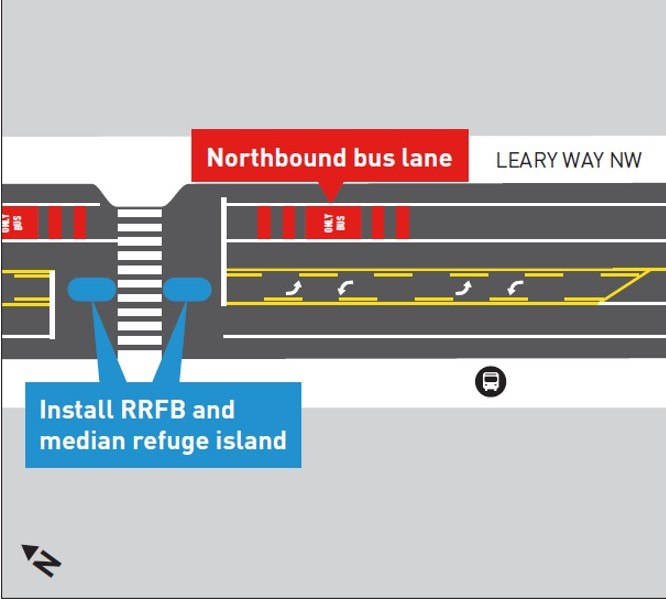 Conceptual midblock improvements on Leary Way NW between 20th Ave NW and NW Market St. (City of Seattle)