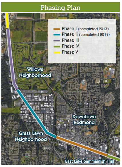 Redmond Central Connector phasing plan. (Courtesy of the City of Redmond)