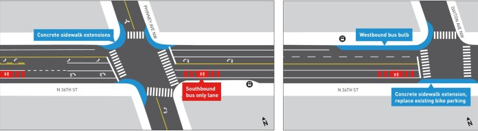 Conceptual improvements and rechannelization for N 36th St at Phinney Ave NW and Dayton Ave NW. (City of Seattle)