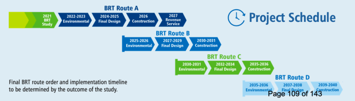 Conceptual schedule for the BRT projects. (Pierce Transit)