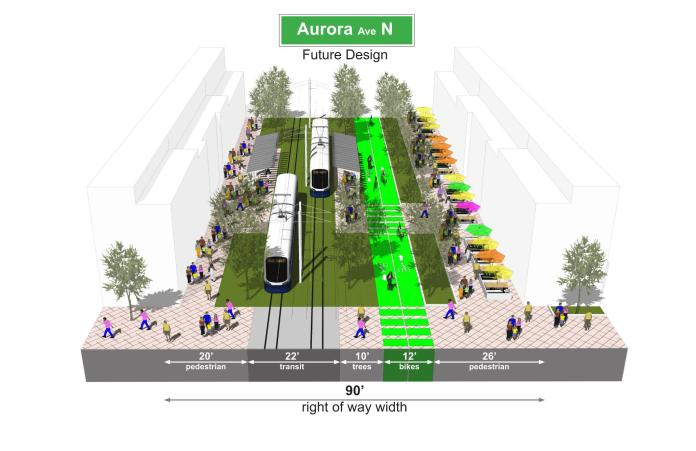 A rendering shows a light rail line down the middle of Aurora with grass between the tracks, trees to the side and a two-way protected bike lane to the side.