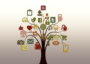 Branching Social Media