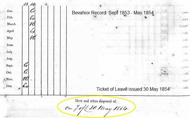 John Maher Frem Convict Record 30.5.1854 - 2