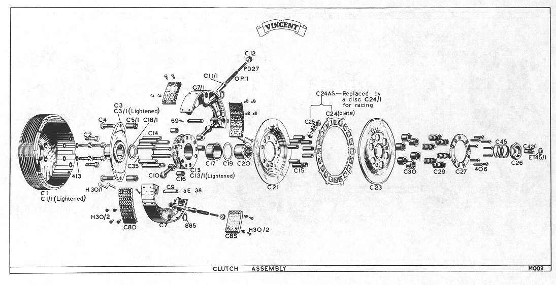 Diagram Of How A Motorcycle Clutch Works, Diagram, Free