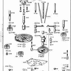 Parts Of A Comet Diagram Radius Bone Old Toro Lawn Mowers Imageresizertool Com
