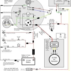 Wiring Diagram For 220 Volt Generator Plug 1986 Kawasaki Bayou 300 Vincent Motorcycle Electrics