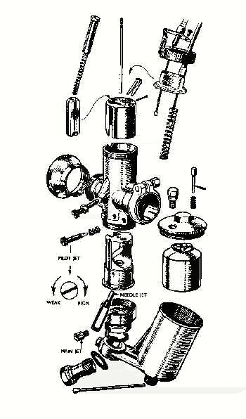 Vincent Motorcycle Carburetor